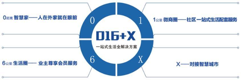 设计院金丰环球装饰工程(天津)有限公司这个只是部分公司的名字中南
